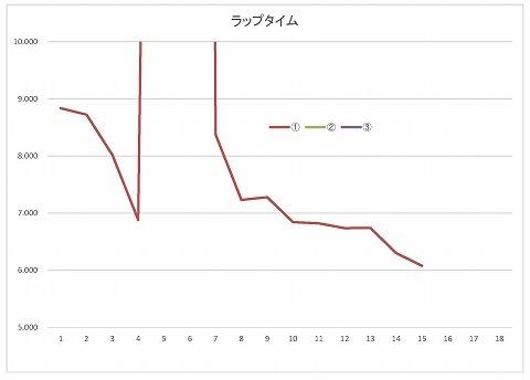 20190525-1_chart.jpg
