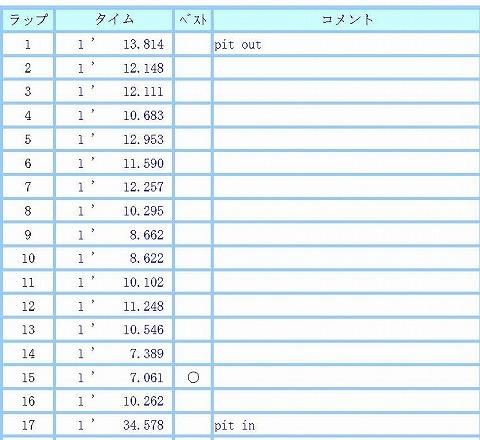 LAP_TIME_20201114-1.jpg