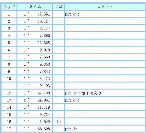LAP_TIME_20201114-2.jpg