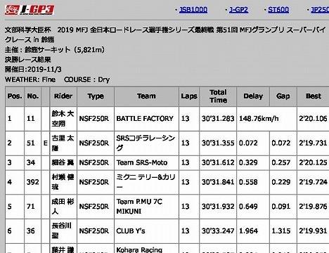 result_gp3_1.jpg